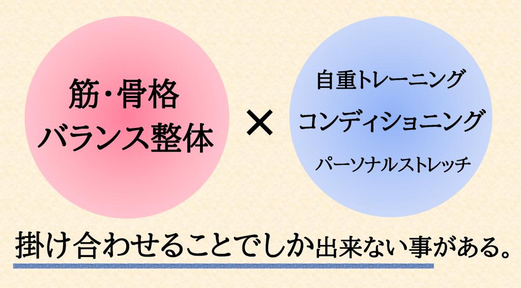 整体×コンディショニングPiece(ピース)駒ケ根店