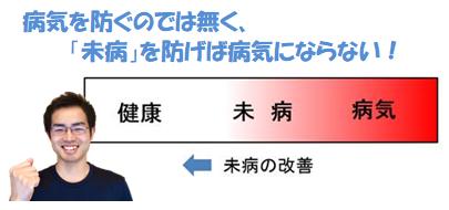 整体×コンディショニンングPiece駒ヶ根店ブログ